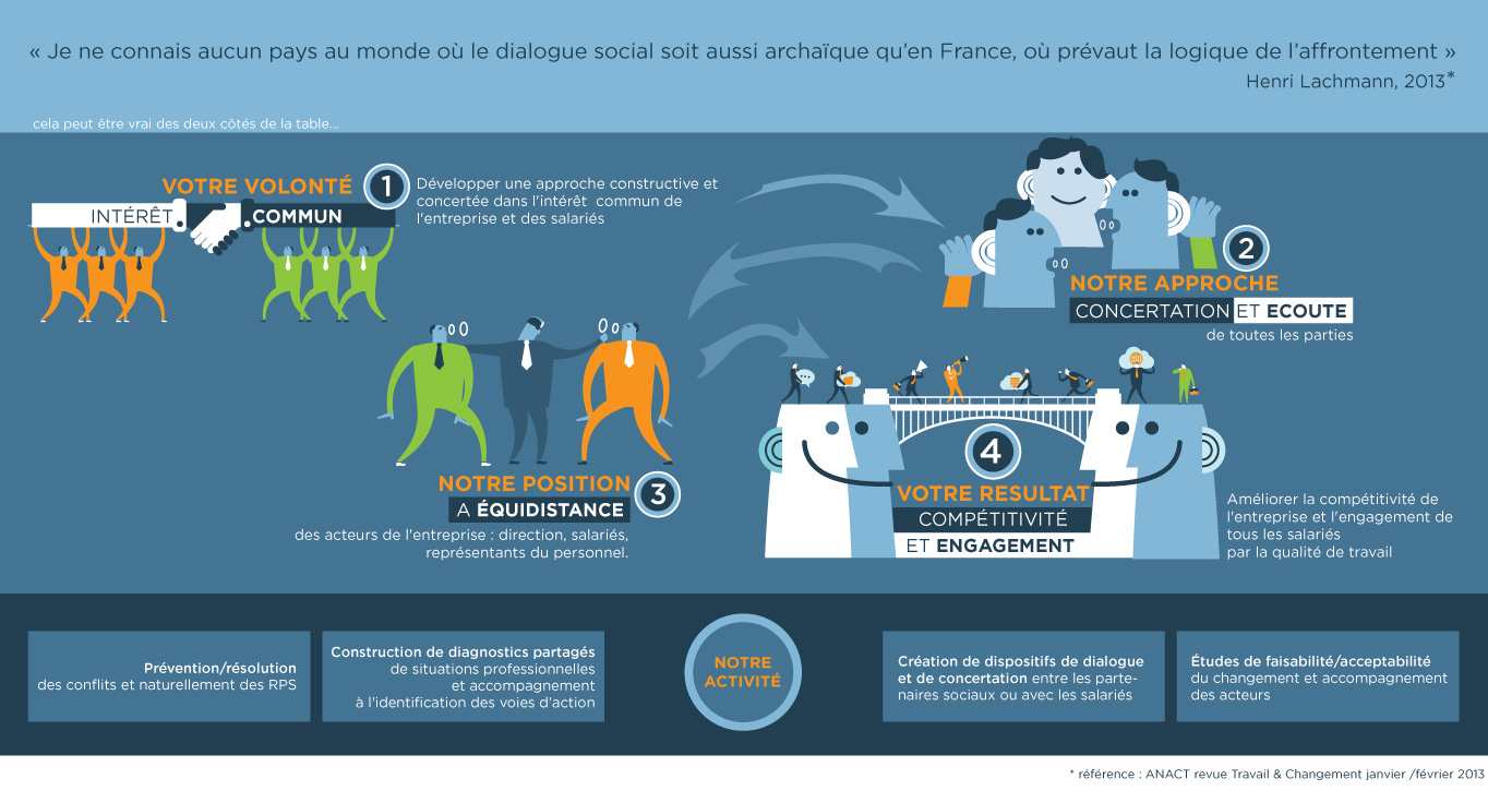 cosmose_infographie_web